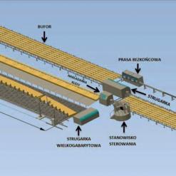 Linia technologiczna do klejenia elementów konstrukcyjnych Metal-Technika